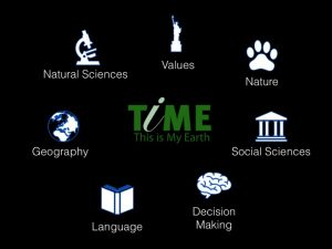 TiME Education